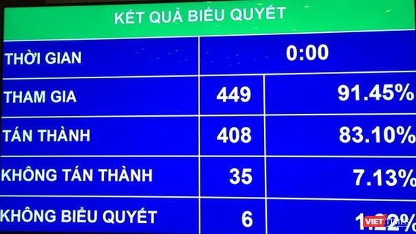 Quốc hội thông qua đầu tư cao tốc Bắc - Nam với tổng vốn 118.716 tỷ đồng. Ảnh: VietTimes