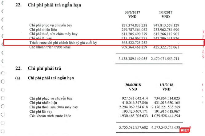 Về khoản trích lập 420,6 tỷ đồng dự phòng tỷ giá trên báo cáo tài chính của Vietnam Airlines ảnh 1