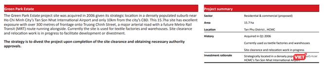 """""""Định vị"""" Green Park Estate – dự án có tỷ trọng lớn nhất trong danh mục của VinaLand ảnh 1"""