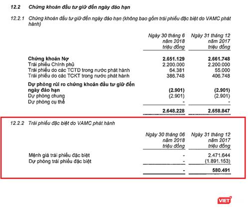 Thấy gì từ BCTC bán niên 2018 của VietinBank? ảnh 1