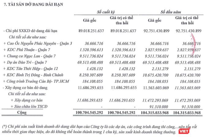 Thành Công chào mua công khai cổ phiếu SAV: Cổ đông lớn Eland toan tính gì? ảnh 2