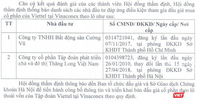 Lộ diện những nhà đầu tư đầu tiên muốn mua cổ phần Vinaconex của Viettel: Có cả công ty của con trai nhà tư sản Trịnh Văn Bô ảnh 2