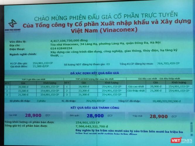 Một nhà đầu tư bỏ ra hơn 7.366 tỷ đồng ôm trọn lô cổ phần Vinaconex của SCIC ảnh 1