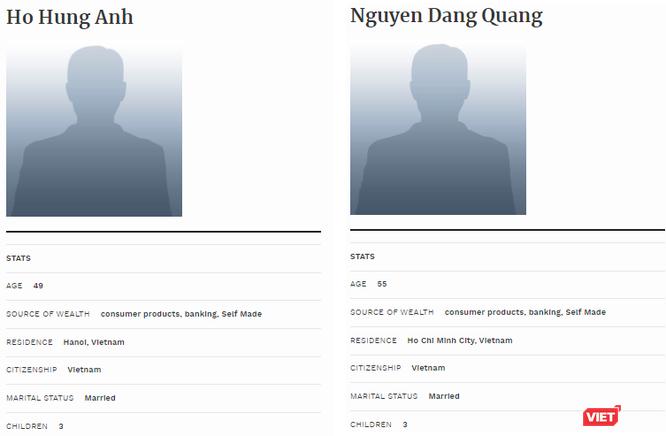 Miêu tả ban đầu của Tạp chí Forbes về hai doanh nhân Việt Nam