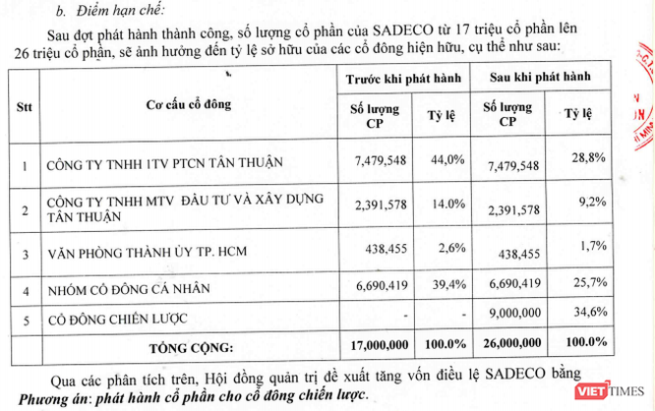 Nhìn lại thương vụ Công ty Tân Thuận (IPC) bán rẻ 9 triệu cổ phần Sadeco cho Nguyễn Kim ảnh 2