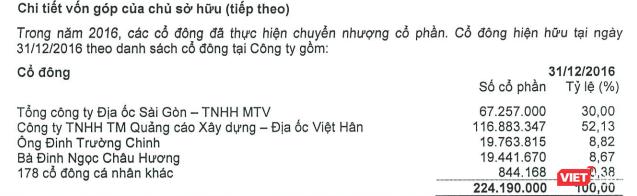 """Thương vụ """"kín"""" của đại gia Đinh Trường Chinh tại KCN Bá Thiện ảnh 2"""