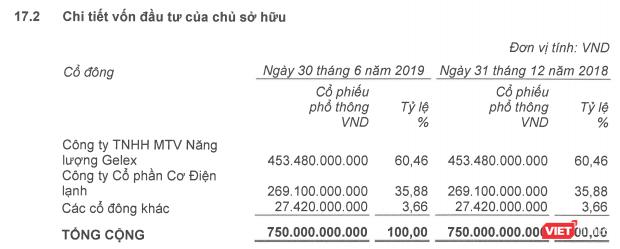 Những lần đổi chủ của Cty Đầu tư nước sạch Sông Đà - Viwasupco ảnh 3