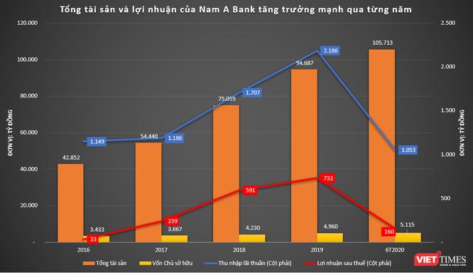 Sức hấp dẫn của cổ phiếu NAB ảnh 2