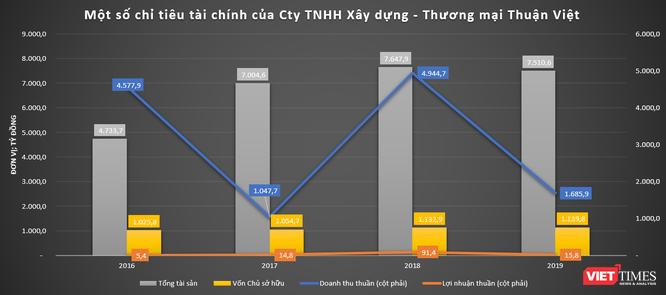 """Dubai Việt Nam: Các """"tay chơi"""" kín tiếng ở siêu dự án 14.600 tỉ đồng ảnh 3"""