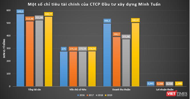 Tham vọng địa ốc của CTCP Khai thác Việt Nhật Đức tại Thanh Hoá ảnh 1