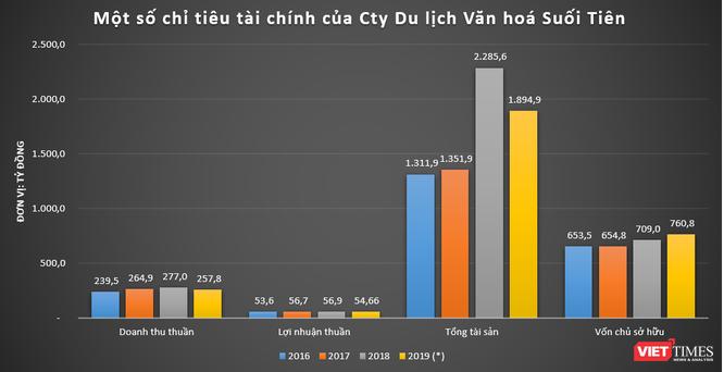 """Suối Tiên, Sông Tiên, Sơn Tiên và tham vọng của """"đại gia"""" Đinh Văn Vui ảnh 2"""