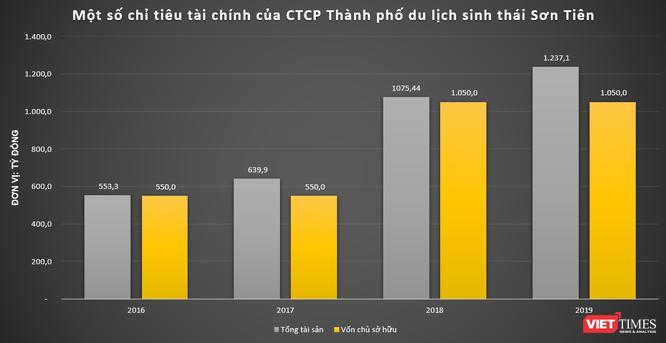"""Suối Tiên, Sông Tiên, Sơn Tiên và tham vọng của """"đại gia"""" Đinh Văn Vui ảnh 1"""
