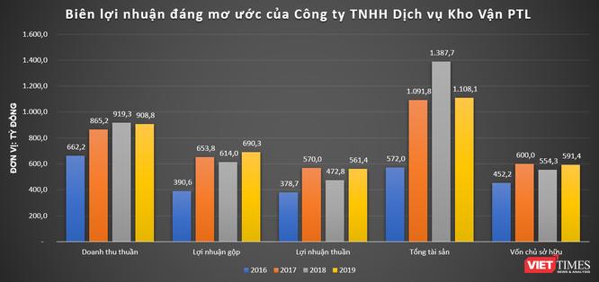 Bí ẩn doanh nhân người Việt liên quan tới nghi án chuyển giá của Nhôm Toàn Cầu ảnh 3
