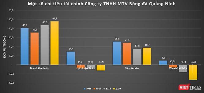 """""""Nuôi"""" Than Quảng Ninh, đại gia Hùng """"xoăn"""" giàu đến đâu? ảnh 4"""