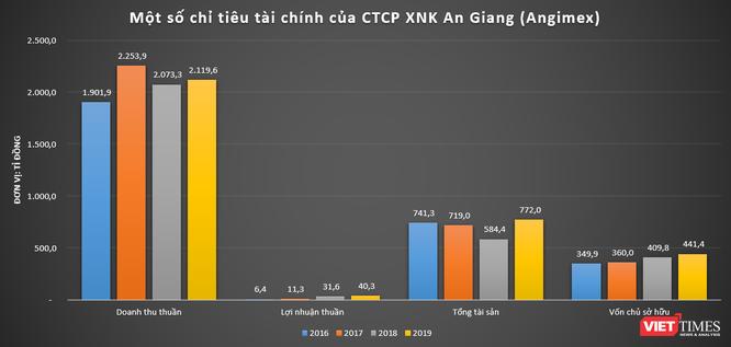 """""""Mua rẻ"""" 9 triệu cp Sadeco, Nguyễn Kim mạnh cỡ nào? ảnh 2"""