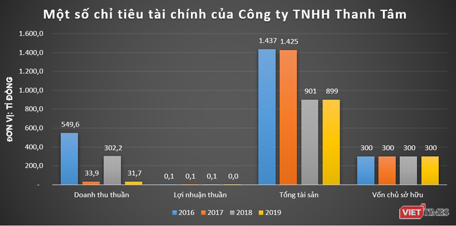 Muốn làm loạt dự án 14.000 tỉ đồng, Cty Thuận Thiên Ninh Thuận của ai? ảnh 2