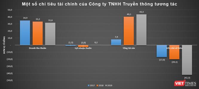 """""""Hồi sinh"""" Forbes Việt Nam, PHC Media có gì? ảnh 3"""