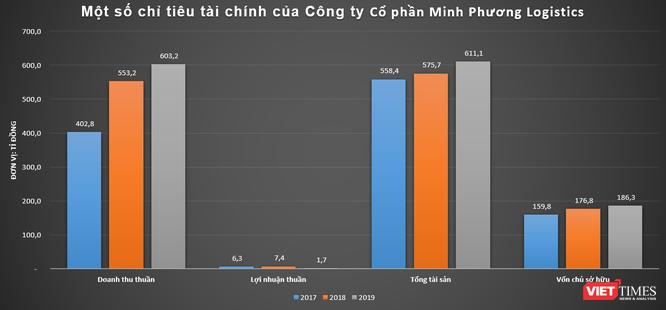"""""""Hồi sinh"""" Forbes Việt Nam, PHC Media có gì? ảnh 2"""