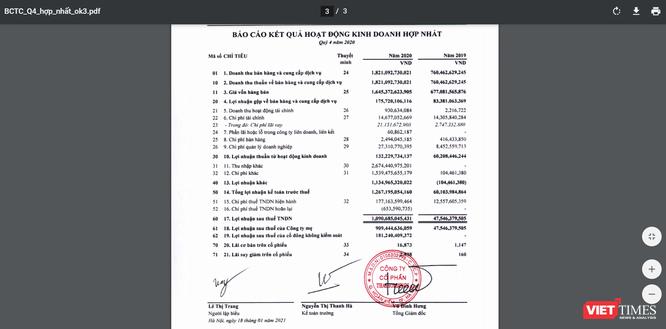 Đằng sau khoản lãi nghìn tỉ năm 2020 của Thaiholdings ảnh 1