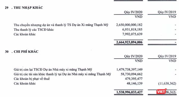 Giải mã khoản thu nhập khác 2.600 tỉ đồng của Thaiholdings ảnh 1