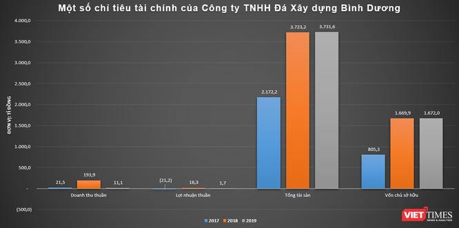 Khối nợ xấu 2.200 tỉ đồng của chủ Bệnh viện Phúc An Khang ảnh 2