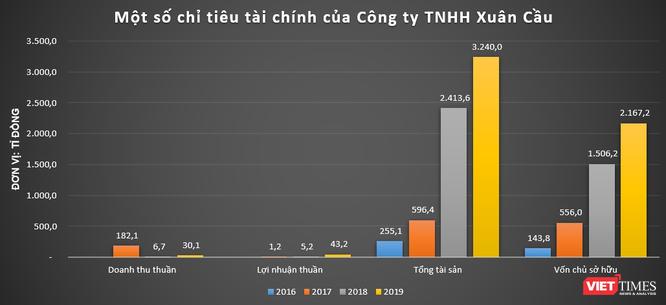 Hưng Yên điều chỉnh quy hoạch dự án 10.000 tỉ của đại gia Tô Dũng ảnh 2
