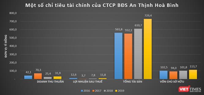 Buông dự án 4.300 tỉ Nam Hội An, 'đế chế' PPCAT của 'đại gia' Nguyễn Kháng Chiến còn gì? ảnh 3