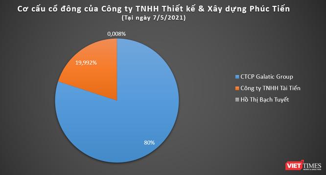 Khối nợ 773,8 tỉ đồng của chủ mới dự án Khu dân cư tại xã Phước Thiền (Đồng Nai) ảnh 1