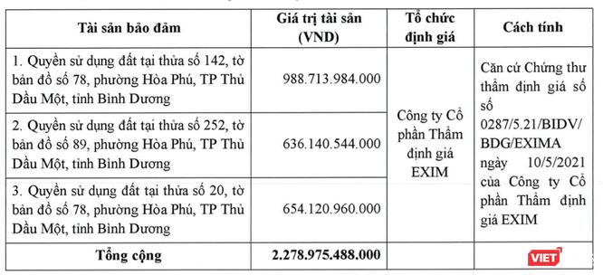 Cá nhân nào đã chi 300 tỉ đồng mua trái phiếu Becamex IDC? ảnh 1
