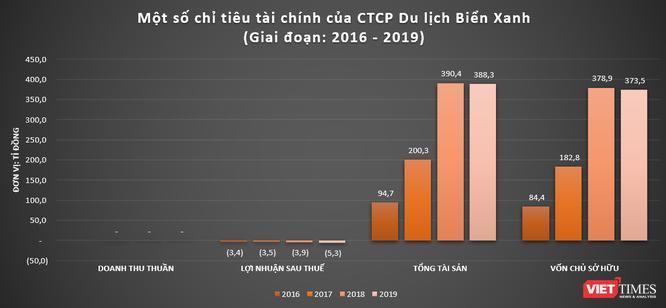 Chủ sở hữu Mì Hảo Hảo - Vina Acecook: 75% vốn ngoại, 25% vốn Việt ảnh 2