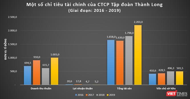 Cung cấp cột thép cho loạt dự án ngành điện, CTCP Tập đoàn Thành Long mạnh cỡ nào? ảnh 2