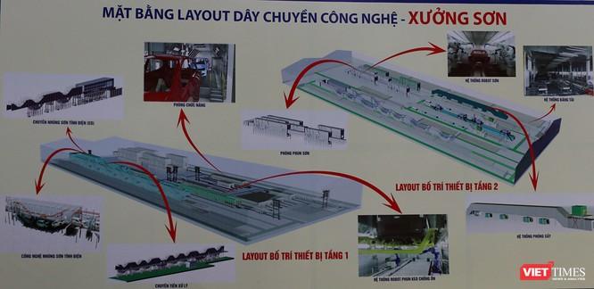 Cận cảnh thi công nhà máy sản xuất ô tô Mazda 12.000 tỷ của Thaco ảnh 22
