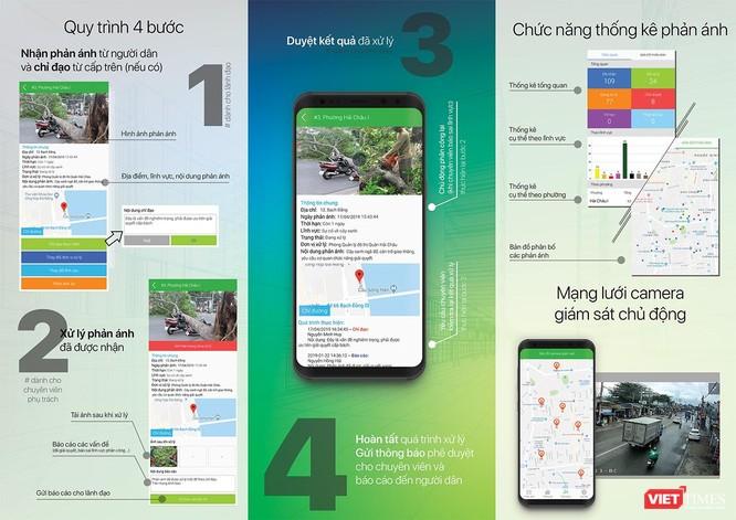 Đà Nẵng: Triển khai quản lý trật tự đô thị bằng ứng dụng di động ảnh 2