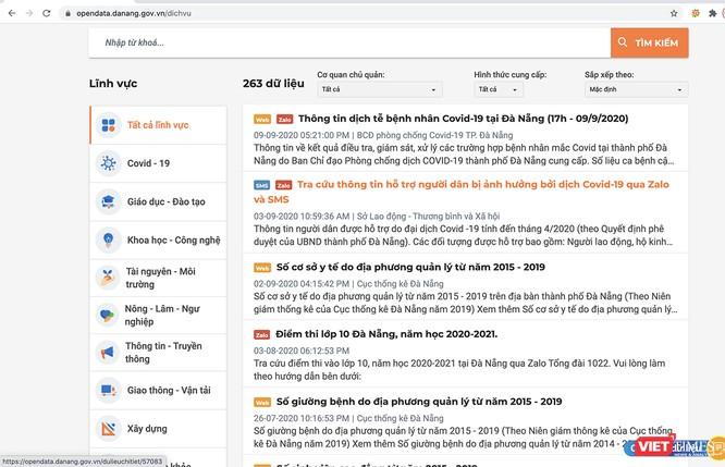 Cổng dịch vụ dữ liệu mở Đà Nẵng đoạt Giải chuyển đổi số xuất sắc Việt Nam năm 2020 ảnh 1