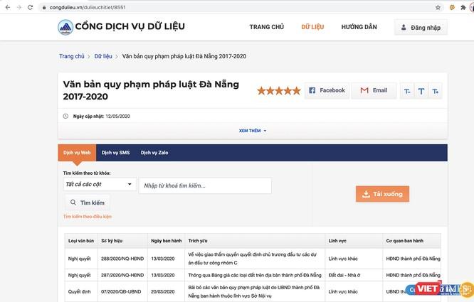 Cổng dịch vụ dữ liệu mở Đà Nẵng đoạt Giải chuyển đổi số xuất sắc Việt Nam năm 2020 ảnh 2