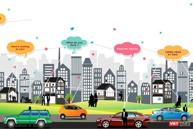 Tương lai của ngành công nghiệp ô tô sẽ là sự kết nối không giới hạn