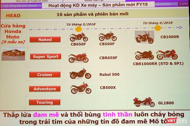 Honda Việt Nam sẽ làm gì trong năm 2018 để giữ vững ngôi vương ở mảng xe máy? ảnh 3