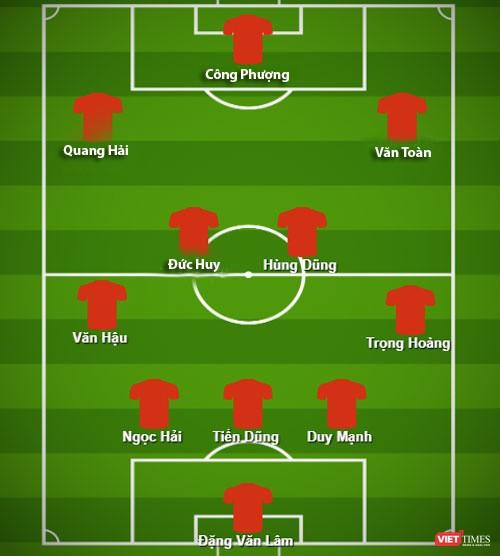 Những cầu thủ nào nên được xếp đá chính trong trận gặp Jordan? ảnh 1