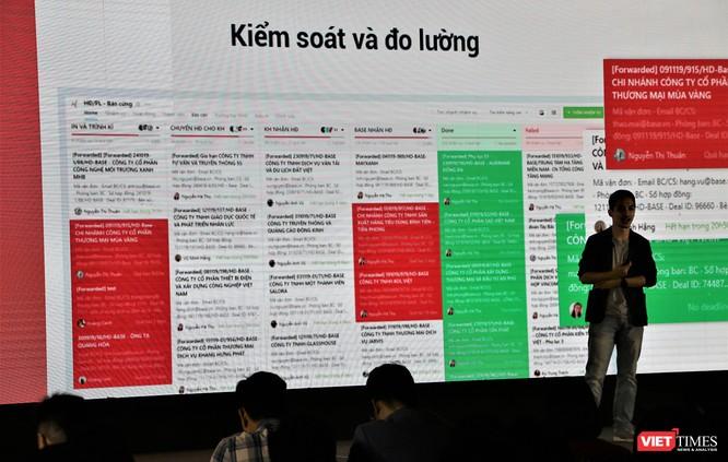 Base Work+ có gì đặc biệt mà hàng nghìn doanh nghiệp Việt đang sử dụng? ảnh 3