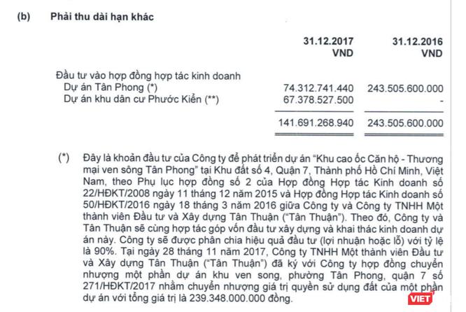 """Thành ủy Tp. HCM """"tuýt còi"""" thương vụ chuyển nhượng hơn 30 ha đất Phước Kiển với giá 1,29 triệu đồng/m2 ảnh 1"""