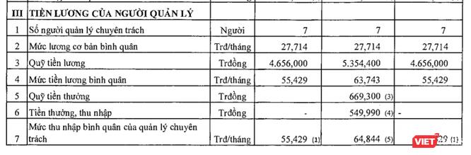 Thu nhập cao của người lao động và lãnh đạo Trung tâm Lưu ký Chứng khoán ảnh 2