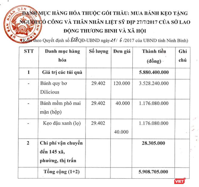 Ninh Bình tìm nhà thầu cung cấp 3 vạn túi quà 27/7 cho người có công và thân nhân liệt sỹ ảnh 2