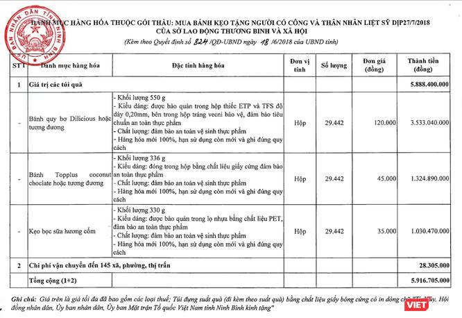 Ninh Bình tìm nhà thầu cung cấp 3 vạn túi quà 27/7 cho người có công và thân nhân liệt sỹ ảnh 1