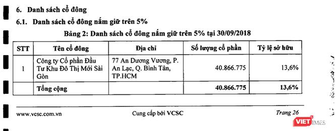 Cái tên đứng sau Saigon NIC - cổ đông lớn nhất của VietCapital Bank ảnh 1