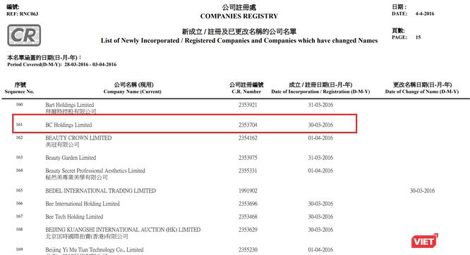 Phát lộ công ty vỏ bọc mà Seungri đã thành lập ở Hong Kong: BC Holdings Limited ảnh 2