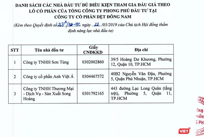 """Cách Phong Phú Corp """"nhường"""" lại dự án 727 đường Âu Cơ ảnh 1"""
