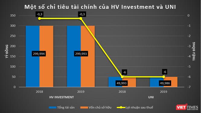 9x Lại Minh Hậu, Cty Danh Việt và khoản nợ 1.500 tỷ đồng ảnh 2