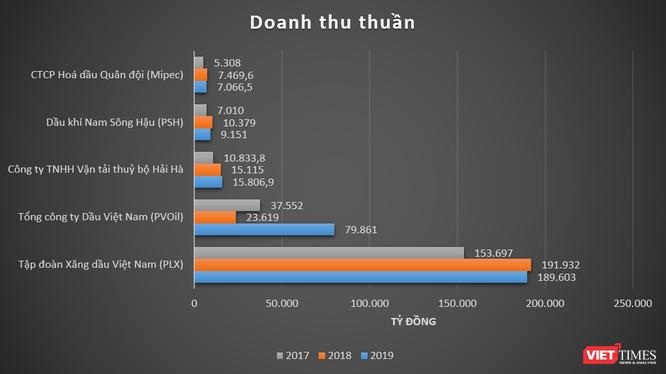 """Công ty Vận tải thủy bộ Hải Hà: """"Đại gia"""" đóng thuế lớn nhất Thái Bình ảnh 2"""