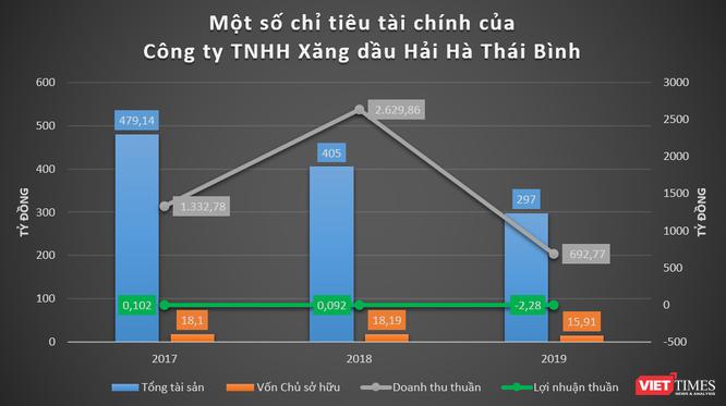 """Công ty Vận tải thủy bộ Hải Hà: """"Đại gia"""" đóng thuế lớn nhất Thái Bình ảnh 3"""