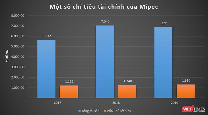 Hoạt động của Mipec và các đơn vị thành viên ảnh 2